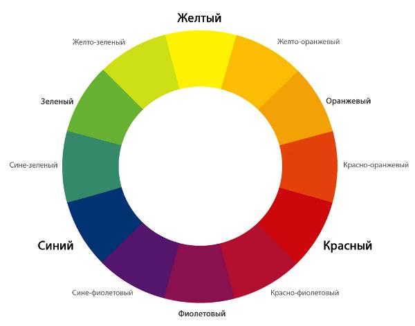 Цветовой круг. Инструмент для сочетания цветов